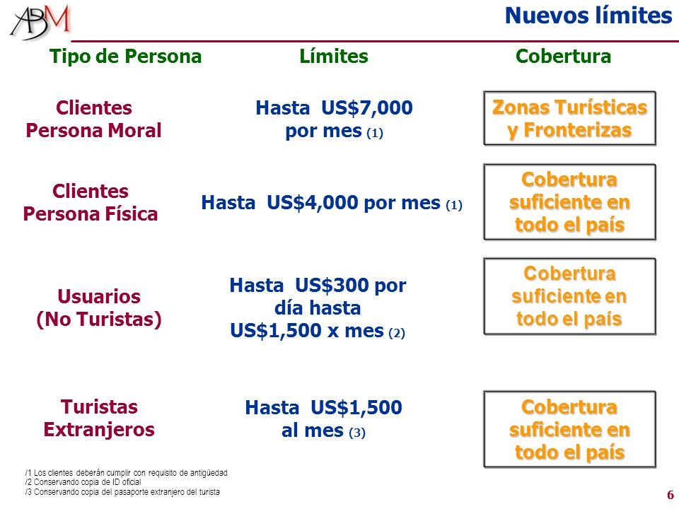66 Nuevos límites Tipo de PersonaLímitesCobertura Clientes Persona Moral Usuarios (No Turistas) Turistas Extranjeros Hasta US$7,000 por mes (1) Hasta US$300 por día hasta US$1,500 x mes (2) Hasta US$1,500 al mes (3) Zonas Turísticas y Fronterizas Cobertura suficiente en todo el país Clientes Persona Física /1 Los clientes deberán cumplir con requisito de antigüedad /2 Conservando copia de ID oficial /3 Conservando copia del pasaporte extranjero del turista Cobertura suficiente en todo el país Hasta US$4,000 por mes (1)