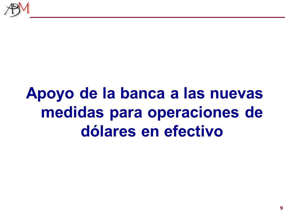 99 Apoyo de la banca a las nuevas medidas para operaciones de dólares en efectivo