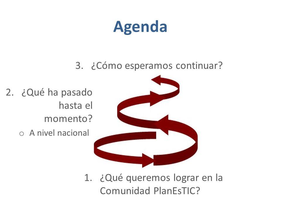 Agenda 1.¿Qué queremos lograr en la Comunidad PlanEsTIC.
