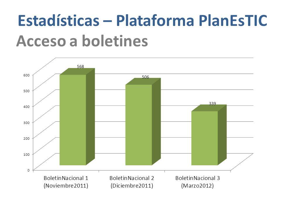 Estadísticas – Plataforma PlanEsTIC Acceso a boletines