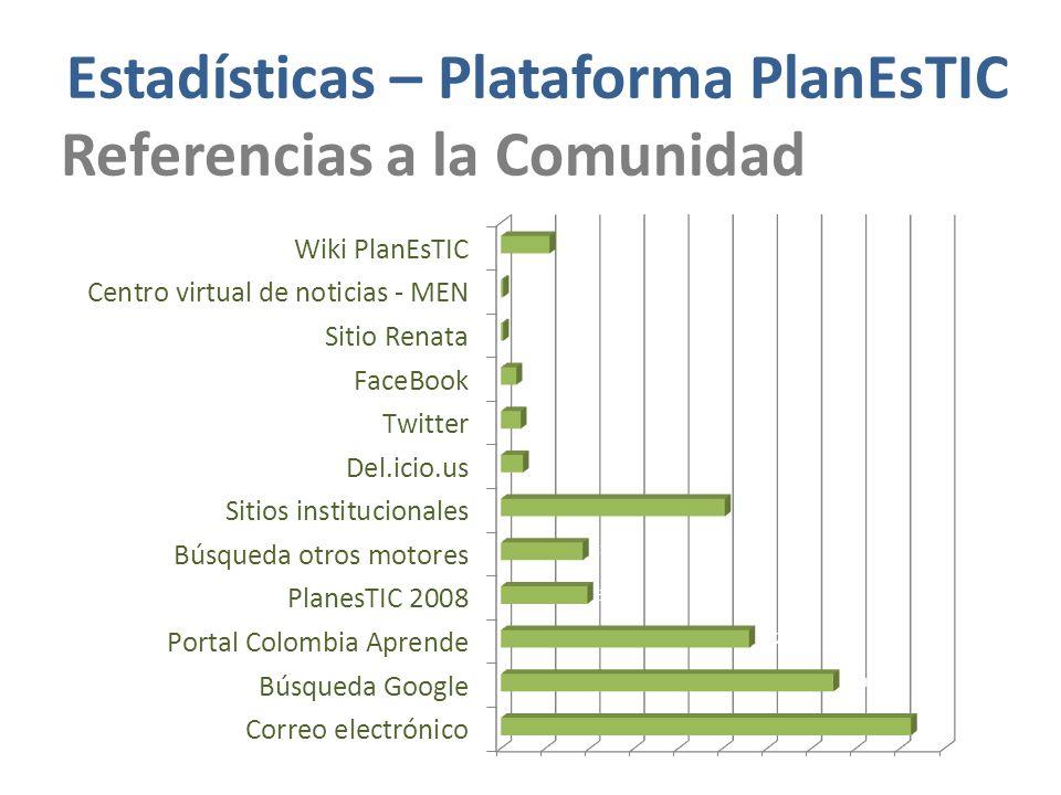Estadísticas – Plataforma PlanEsTIC Referencias a la Comunidad