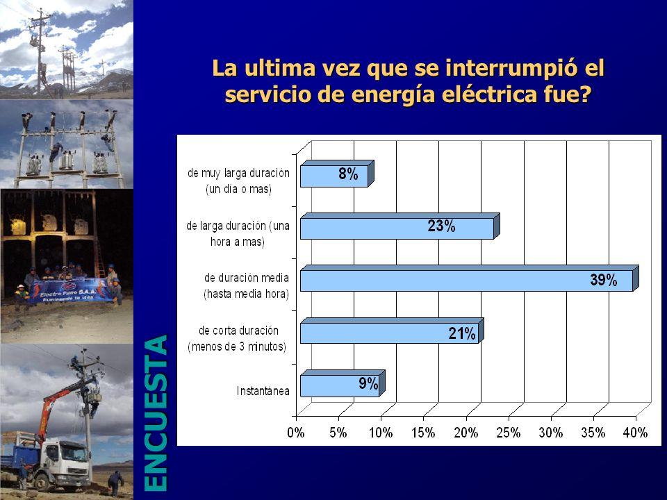 La ultima vez que se interrumpió el servicio de energía eléctrica fue? ENCUESTA