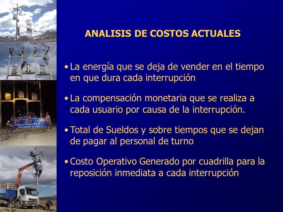 ANALISIS DE COSTOS ACTUALES La energía que se deja de vender en el tiempo en que dura cada interrupción La compensación monetaria que se realiza a cad