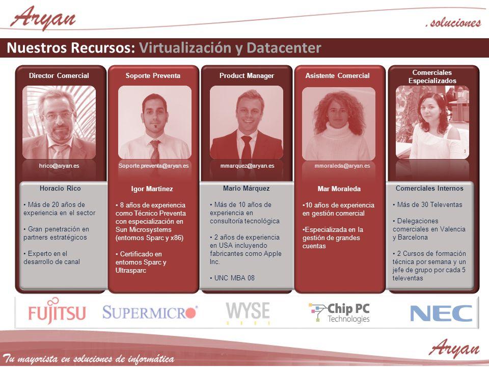 Nuestros Recursos: Virtualización y Datacenter Director ComercialAsistente ComercialProduct Manager Comerciales Especializados Soporte Preventa Horaci