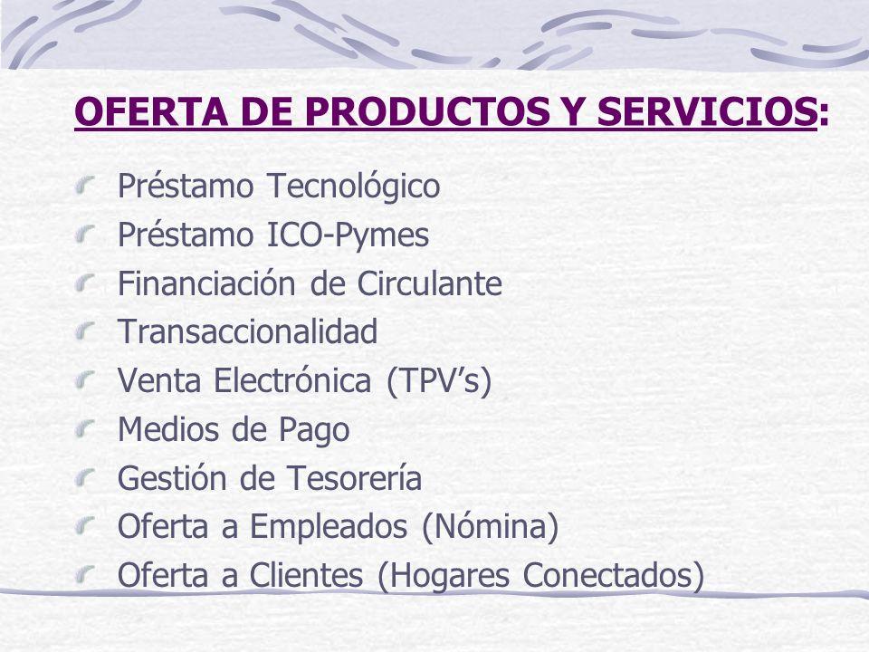 OFERTA DE PRODUCTOS Y SERVICIOS: Préstamo Tecnológico Préstamo ICO-Pymes Financiación de Circulante Transaccionalidad Venta Electrónica (TPVs) Medios