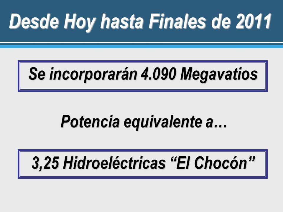 Desde Hoy hasta Finales de 2011 Se incorporarán 4.090 Megavatios Potencia equivalente a… 3,25 Hidroeléctricas El Chocón