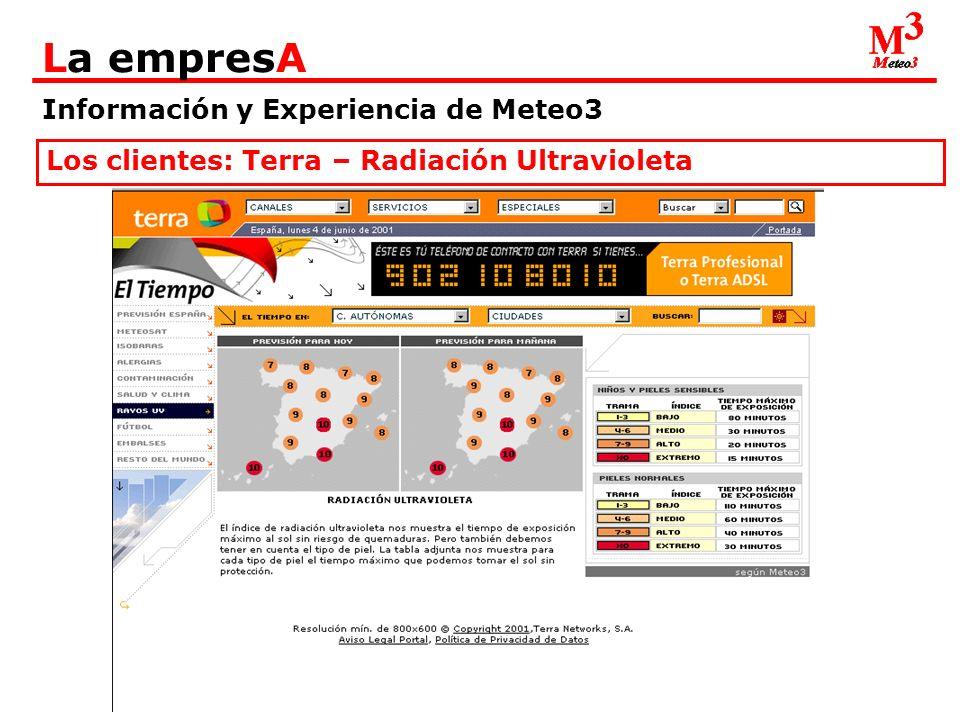 Información y Experiencia de Meteo3 La empresA Los clientes: Terra – Radiación Ultravioleta