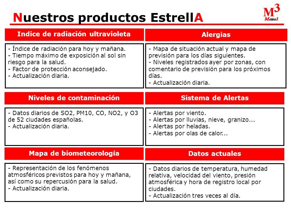Nuestros productos EstrellA Indice de radiación ultravioleta - Índice de radiación para hoy y mañana.