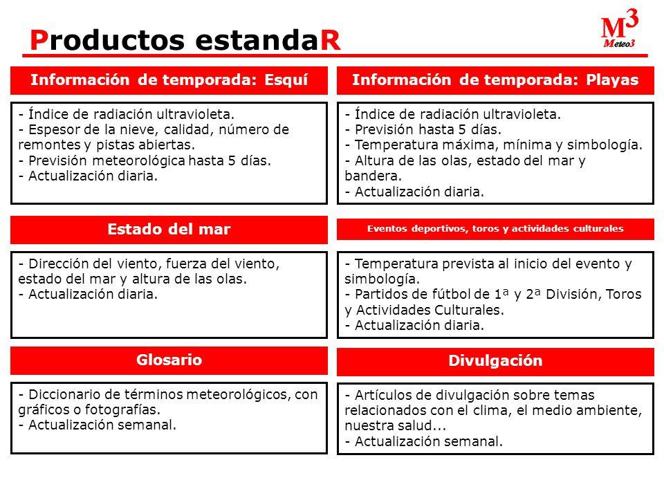 Productos estandaR Información de temporada: Esquí - Índice de radiación ultravioleta.