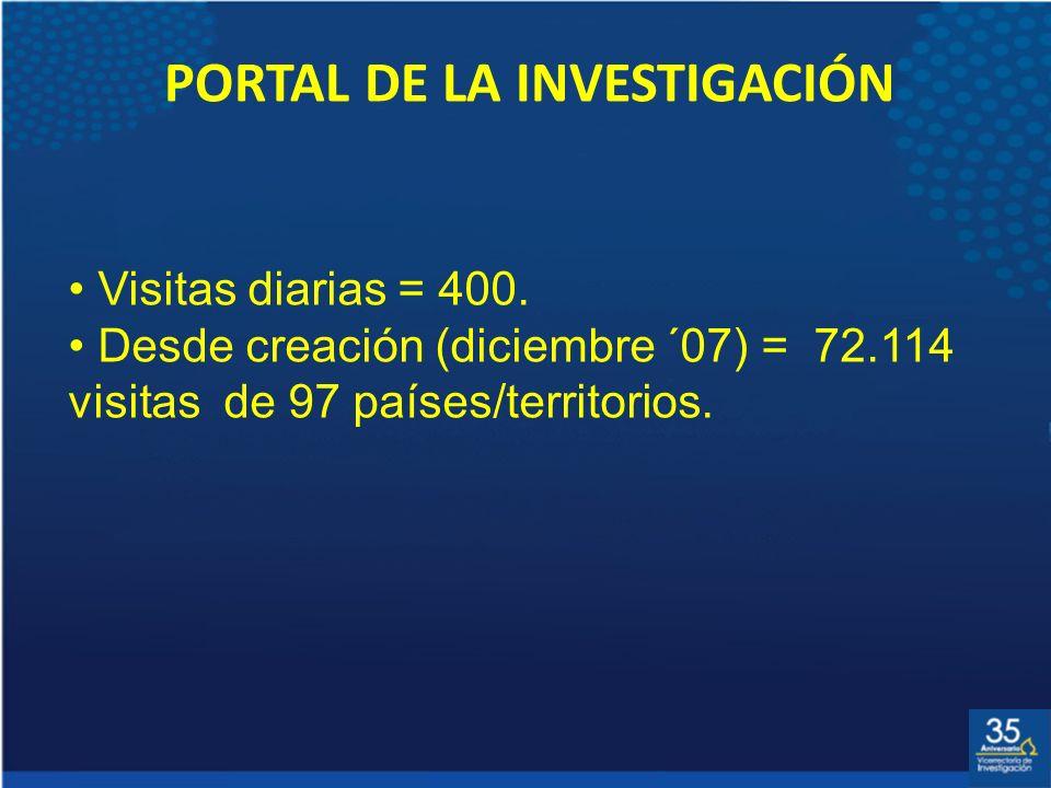 PORTAL DE LA INVESTIGACIÓN Visitas diarias = 400. Desde creación (diciembre ´07) = 72.114 visitas de 97 países/territorios.