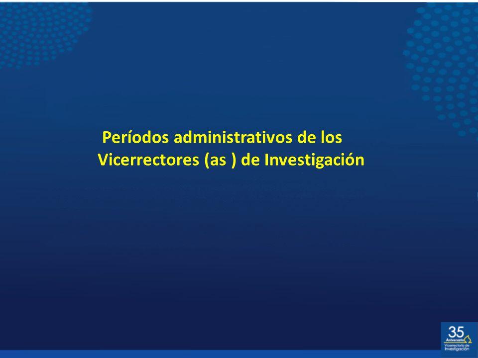 Períodos administrativos de los Vicerrectores (as ) de Investigación