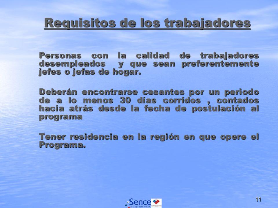 11 Requisitos de los trabajadores Personas con la calidad de trabajadores desempleados y que sean preferentemente jefes o jefas de hogar.