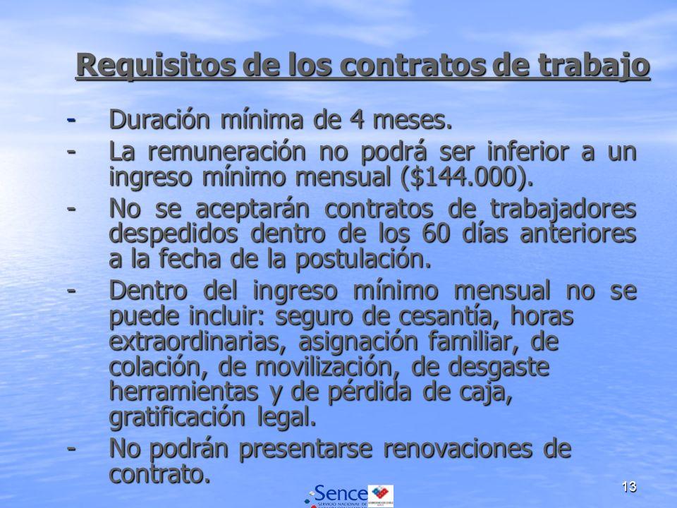 13 Requisitos de los contratos de trabajo - Duración mínima de 4 meses.