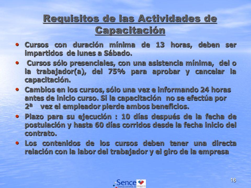 16 Requisitos de las Actividades de Capacitación Cursos con duración mínima de 13 horas, deben ser impartidos de lunes a Sábado.