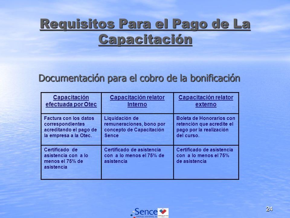 24 Requisitos Para el Pago de La Capacitación Documentación para el cobro de la bonificación Capacitación efectuada por Otec Capacitación relator Interno Capacitación relator externo Factura con los datos correspondientes acreditando el pago de la empresa a la Otec.