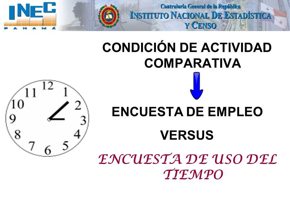 CONDICIÓN DE ACTIVIDAD COMPARATIVA ENCUESTA DE EMPLEO VERSUS ENCUESTA DE USO DEL TIEMPO