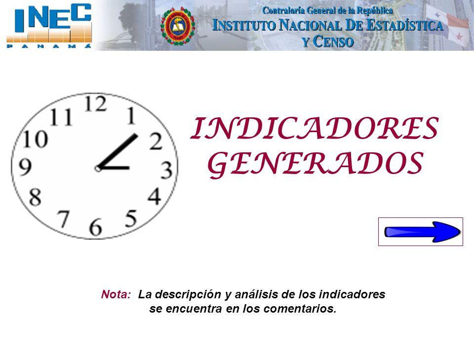 INDICADORES GENERADOS Nota: La descripción y análisis de los indicadores se encuentra en los comentarios.