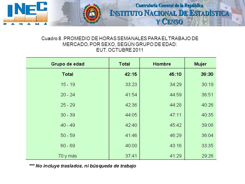 Cuadro 8. PROMEDIO DE HORAS SEMANALES PARA EL TRABAJO DE MERCADO, POR SEXO, SEGÚN GRUPO DE EDAD: EUT, OCTUBRE 2011