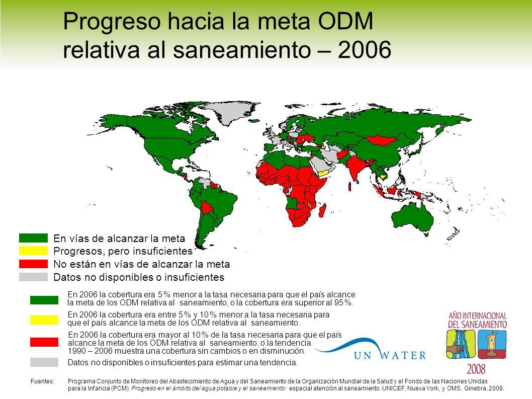Progreso hacia la meta ODM relativa al saneamiento – 2006 En vías de alcanzar la meta Progresos, pero insuficientes No están en vías de alcanzar la meta Datos no disponibles o insuficientes En 2006 la cobertura era 5 % menor a la tasa necesaria para que el país alcance la meta de los ODM relativa al saneamiento, o la cobertura era superior al 95 %.