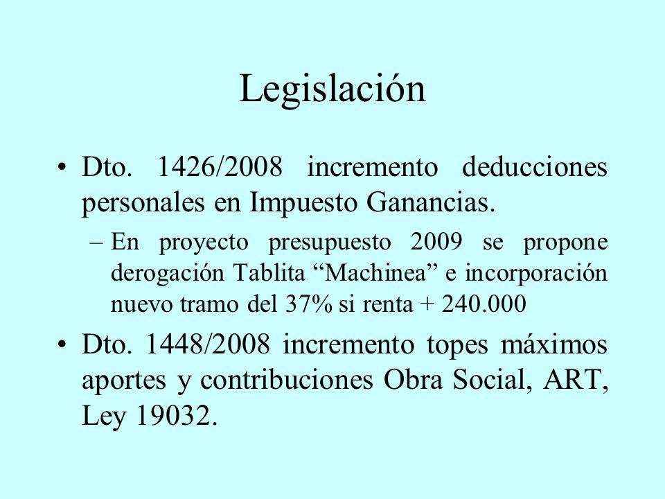 Legislación Dto. 1426/2008 incremento deducciones personales en Impuesto Ganancias.