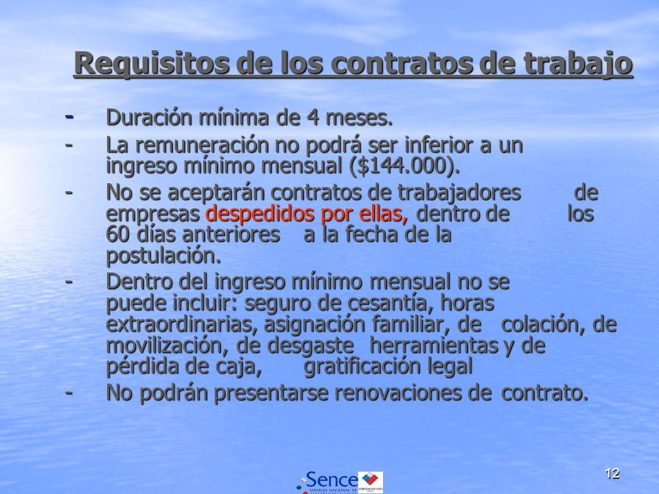 12 Requisitos de los contratos de trabajo - Duración mínima de 4 meses. - La remuneración no podrá ser inferior a un ingreso mínimo mensual ($144.000)