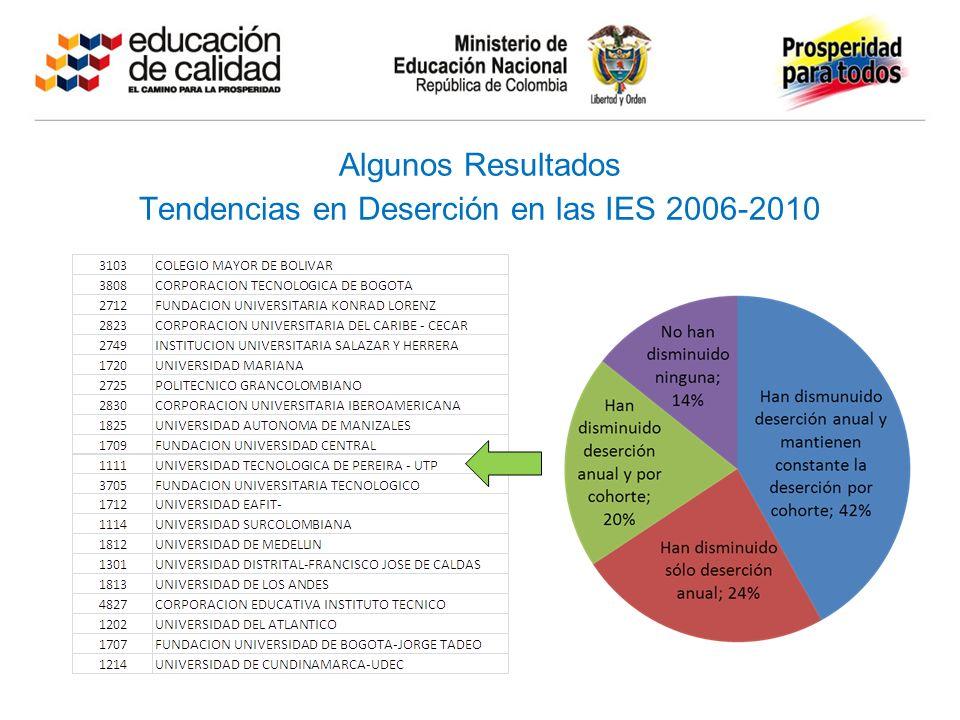 Algunos Resultados Tendencias en Deserción en las IES 2006-2010