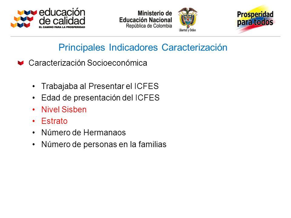 Principales Indicadores Caracterización Caracterización Socioeconómica Trabajaba al Presentar el ICFES Edad de presentación del ICFES Nivel Sisben Estrato Número de Hermanaos Número de personas en la familias