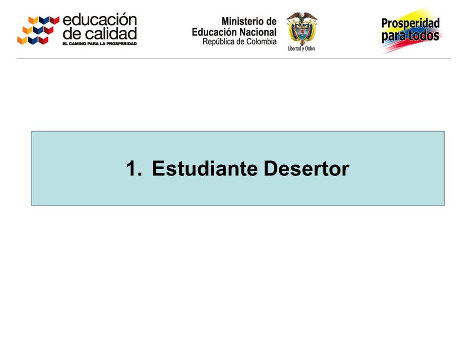 3. Deserción Anual (o por periodo)