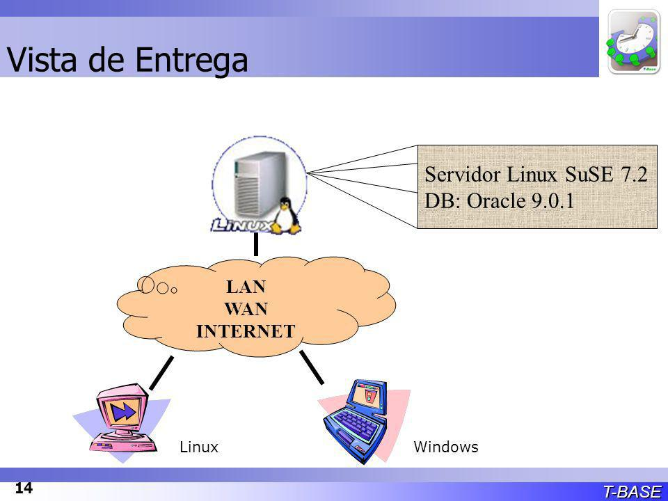 T-BASE 14 Vista de Entrega LAN WAN INTERNET Servidor Linux SuSE 7.2 DB: Oracle 9.0.1 WindowsLinux