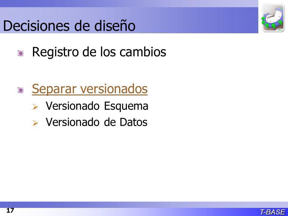 T-BASE 17 Decisiones de diseño Registro de los cambios Separar versionados Versionado Esquema Versionado de Datos