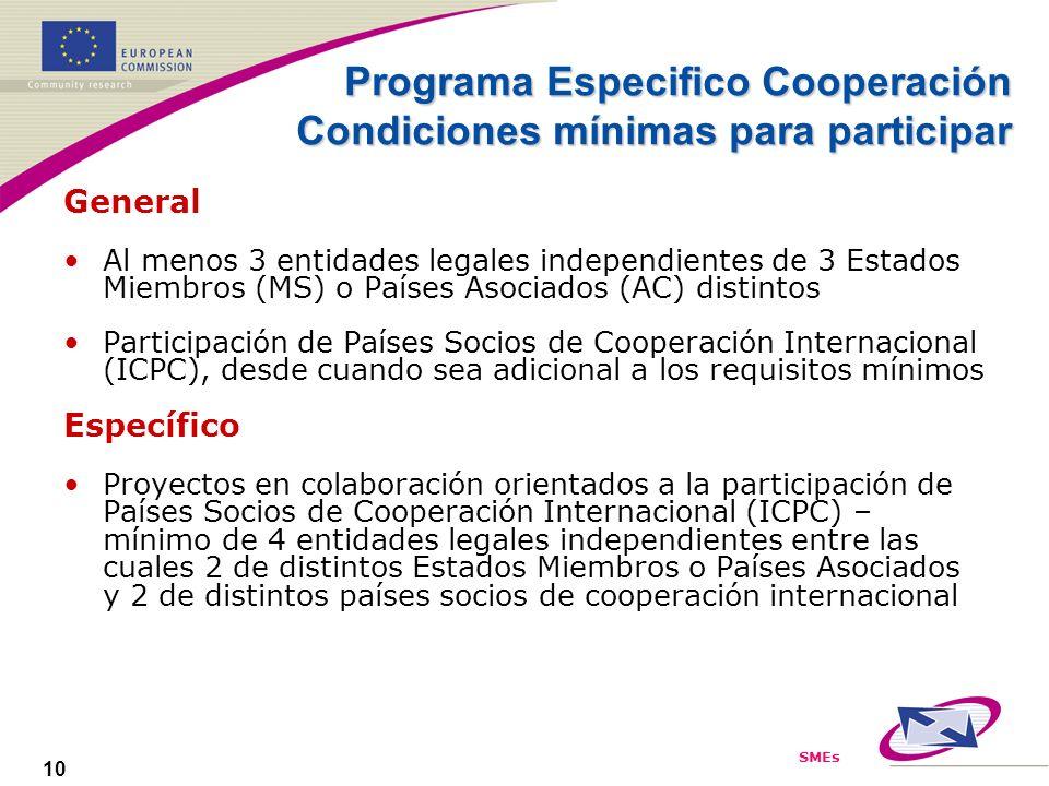 SMEs 10 Programa Especifico Cooperación Condiciones mínimas para participar General Al menos 3 entidades legales independientes de 3 Estados Miembros (MS) o Países Asociados (AC) distintos Participación de Países Socios de Cooperación Internacional (ICPC), desde cuando sea adicional a los requisitos mínimos Específico Proyectos en colaboración orientados a la participación de Países Socios de Cooperación Internacional (ICPC) – mínimo de 4 entidades legales independientes entre las cuales 2 de distintos Estados Miembros o Países Asociados y 2 de distintos países socios de cooperación internacional