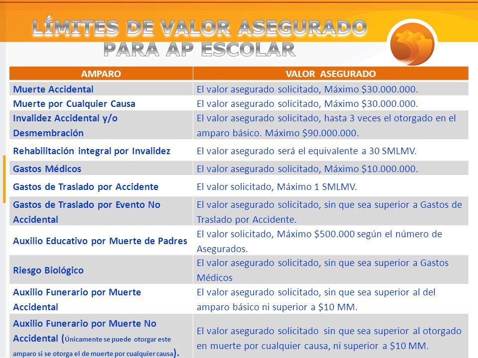 AMPAROVALOR ASEGURADO Muerte AccidentalEl valor asegurado solicitado, Máximo $30.000.000.