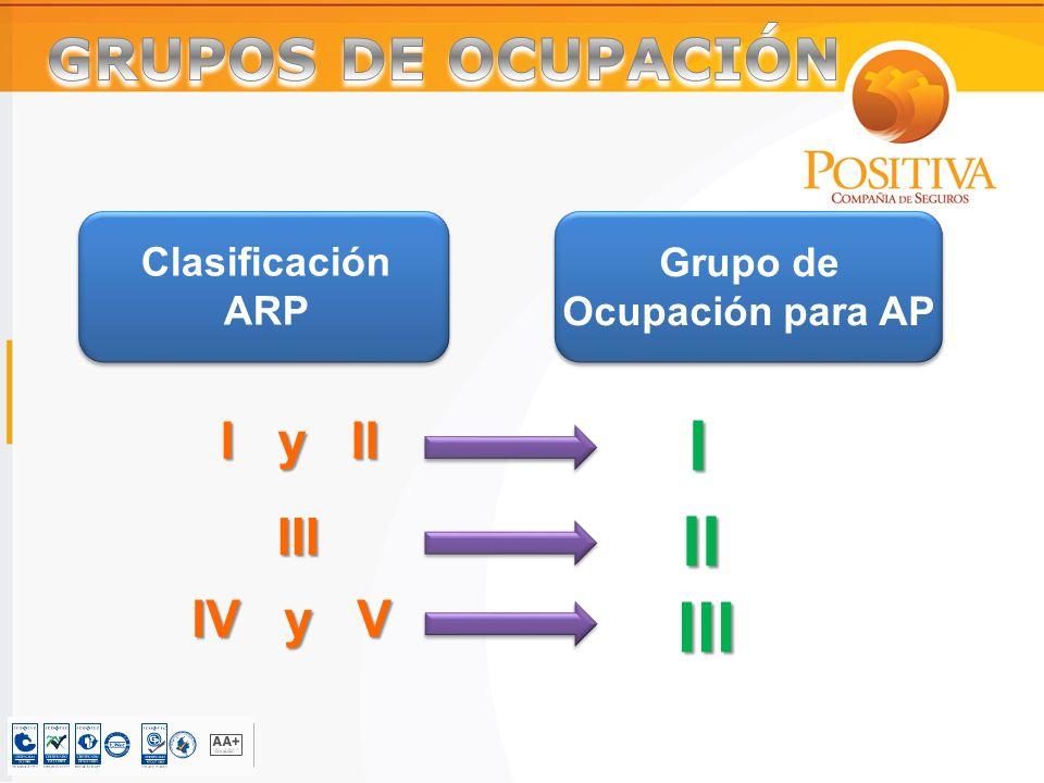 Clasificación ARP Grupo de Ocupación para AP I y II III IV y V I II III