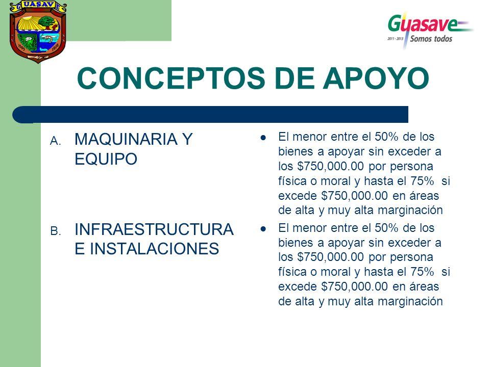 CONCEPTOS DE APOYO A. MAQUINARIA Y EQUIPO B. INFRAESTRUCTURA E INSTALACIONES El menor entre el 50% de los bienes a apoyar sin exceder a los $750,000.0