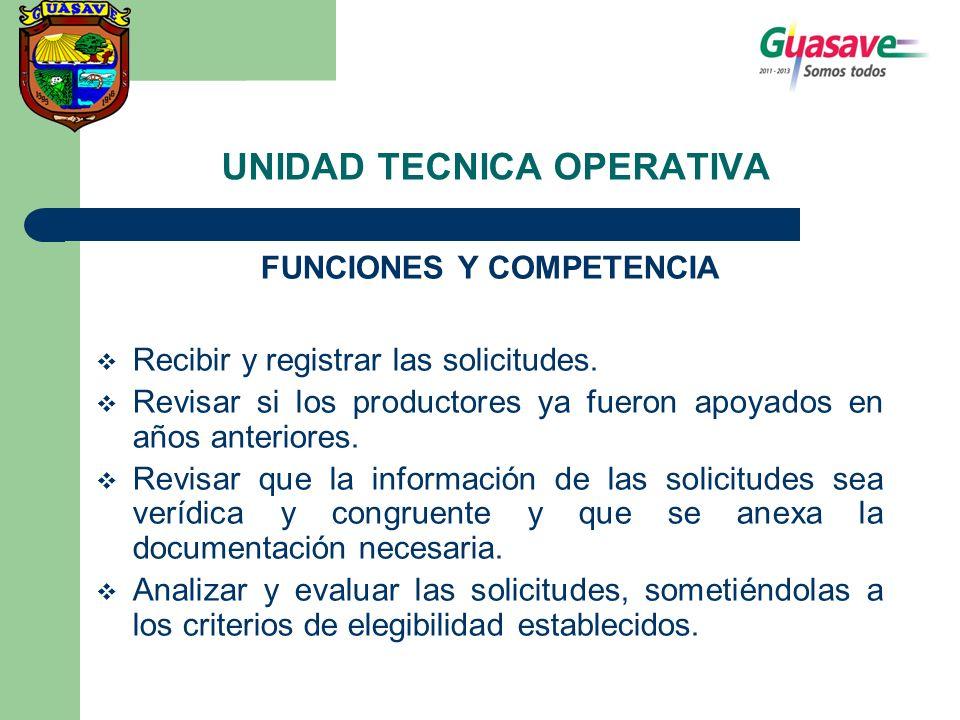 UNIDAD TECNICA OPERATIVA FUNCIONES Y COMPETENCIA Recibir y registrar las solicitudes. Revisar si los productores ya fueron apoyados en años anteriores