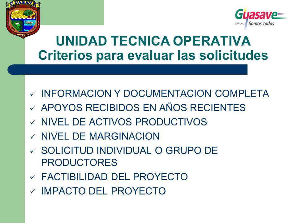UNIDAD TECNICA OPERATIVA Criterios para evaluar las solicitudes INFORMACION Y DOCUMENTACION COMPLETA APOYOS RECIBIDOS EN AÑOS RECIENTES NIVEL DE ACTIVOS PRODUCTIVOS NIVEL DE MARGINACION SOLICITUD INDIVIDUAL O GRUPO DE PRODUCTORES FACTIBILIDAD DEL PROYECTO IMPACTO DEL PROYECTO