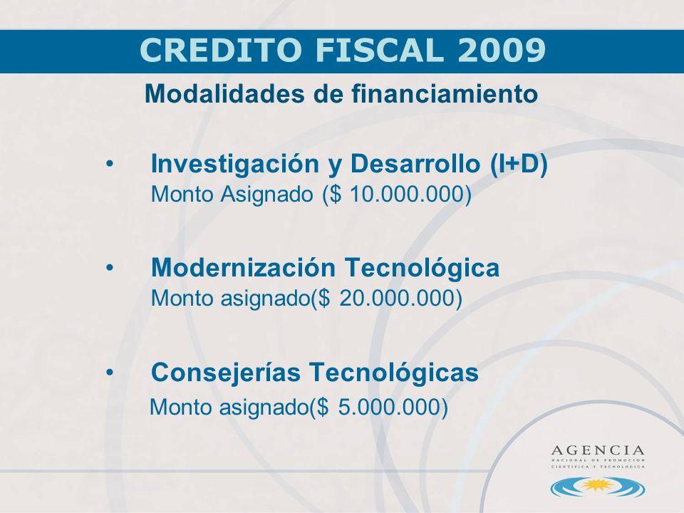 Investigación y Desarrollo (I+D) Monto Asignado ($ 10.000.000) Modernización Tecnológica Monto asignado($ 20.000.000) Consejerías Tecnológicas Monto asignado($ 5.000.000) CREDITO FISCAL 2009 Modalidades de financiamiento