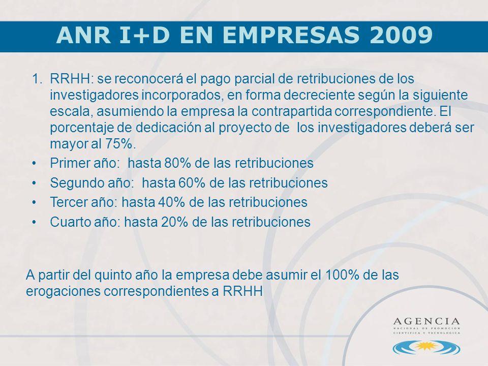 ANR I+D EN EMPRESAS 2009 1.RRHH: se reconocerá el pago parcial de retribuciones de los investigadores incorporados, en forma decreciente según la siguiente escala, asumiendo la empresa la contrapartida correspondiente.