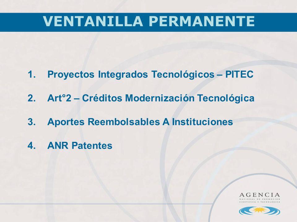 1.Proyectos Integrados Tecnológicos – PITEC 2.Art°2 – Créditos Modernización Tecnológica 3.Aportes Reembolsables A Instituciones 4.ANR Patentes VENTANILLA PERMANENTE