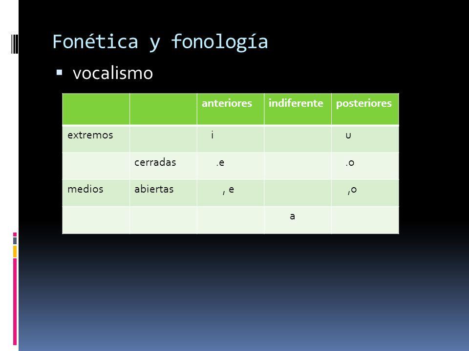 Fonética y fonología anterioresindiferenteposteriores extremos i u cerradas.e.o mediosabiertas, e,o a vocalismo