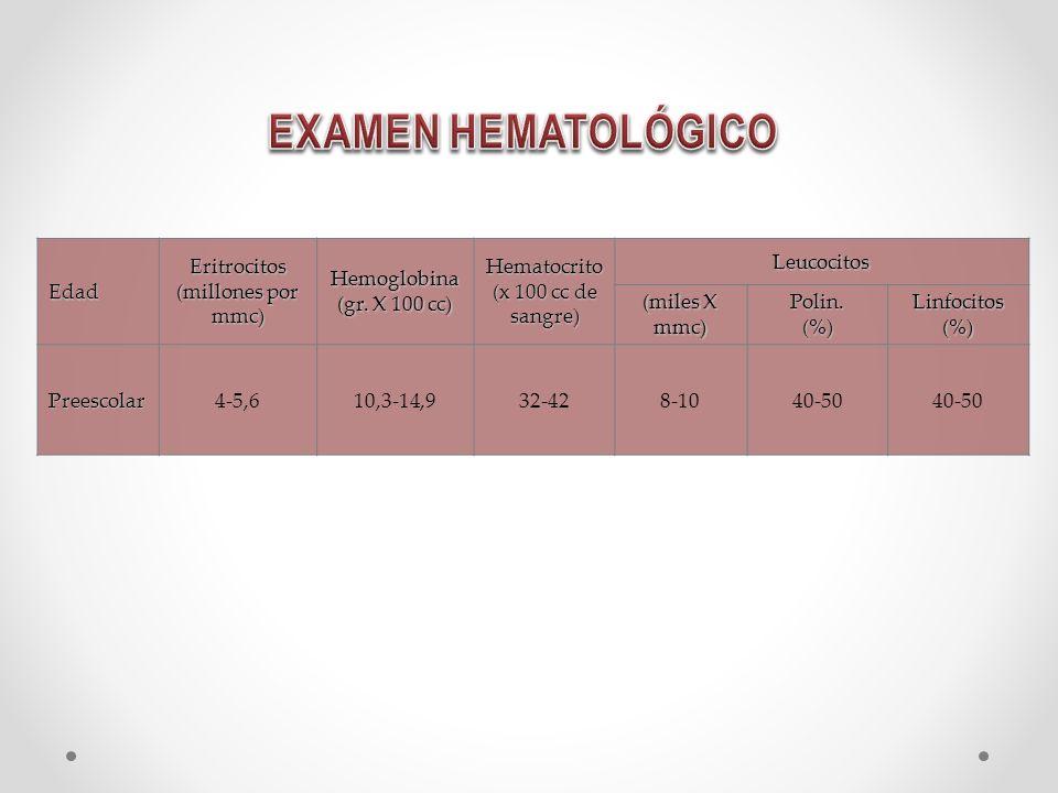 EdadEritrocitos (millones por mmc) Hemoglobina (gr. X 100 cc) Hematocrito (x 100 cc de sangre) Leucocitos (miles X mmc) Polin.(%)Linfocitos(%) Preesco