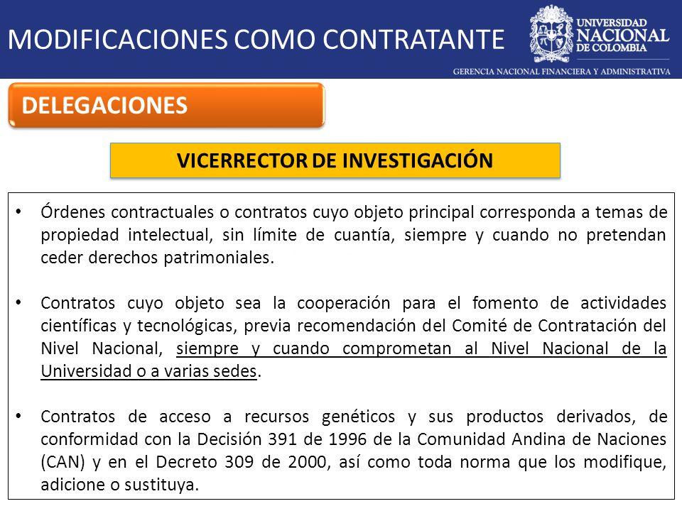 VICERRECTOR DE INVESTIGACIÓN MODIFICACIONES COMO CONTRATANTE DELEGACIONES Órdenes contractuales o contratos cuyo objeto principal corresponda a temas