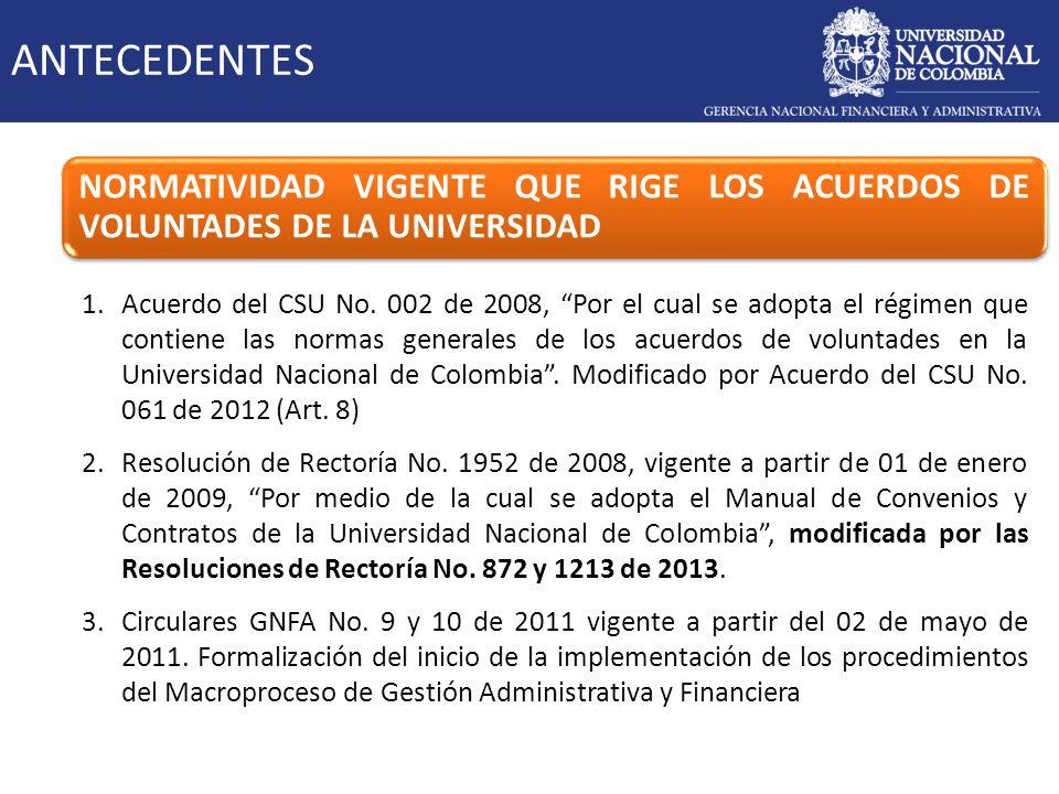 ANTECEDENTES NORMATIVIDAD VIGENTE QUE RIGE LOS ACUERDOS DE VOLUNTADES DE LA UNIVERSIDAD 1.Acuerdo del CSU No. 002 de 2008, Por el cual se adopta el ré