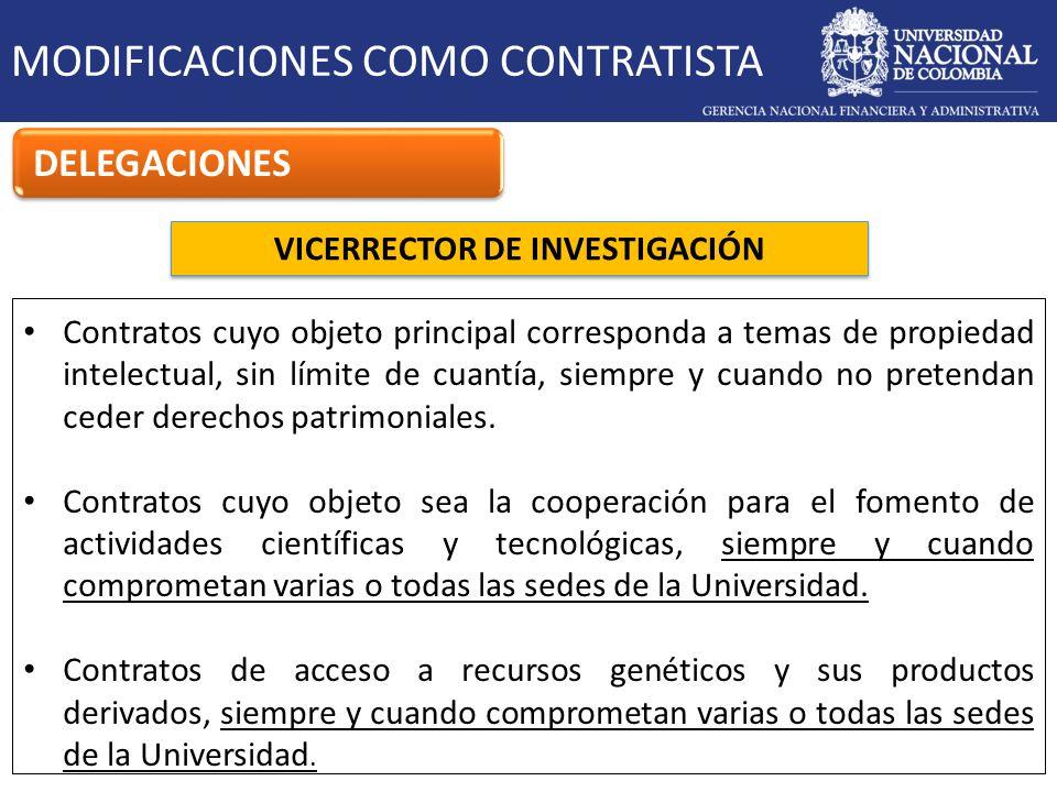 VICERRECTOR DE INVESTIGACIÓN MODIFICACIONES COMO CONTRATISTA DELEGACIONES Contratos cuyo objeto principal corresponda a temas de propiedad intelectual