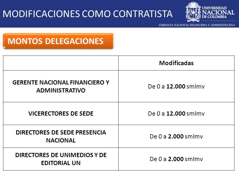 MODIFICACIONES COMO CONTRATISTA MONTOS DELEGACIONES Modificadas GERENTE NACIONAL FINANCIERO Y ADMINISTRATIVO De 0 a 12.000 smlmv VICERECTORES DE SEDED