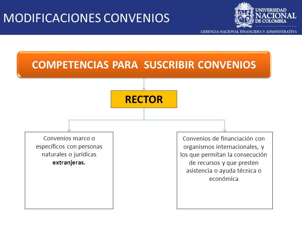 Convenios marco o específicos con personas naturales o jurídicas extranjeras. Convenios de financiación con organismos internacionales, y los que perm