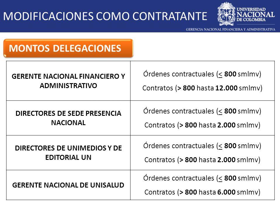 MODIFICACIONES COMO CONTRATANTE MONTOS DELEGACIONES GERENTE NACIONAL FINANCIERO Y ADMINISTRATIVO Órdenes contractuales (< 800 smlmv) Contratos (> 800