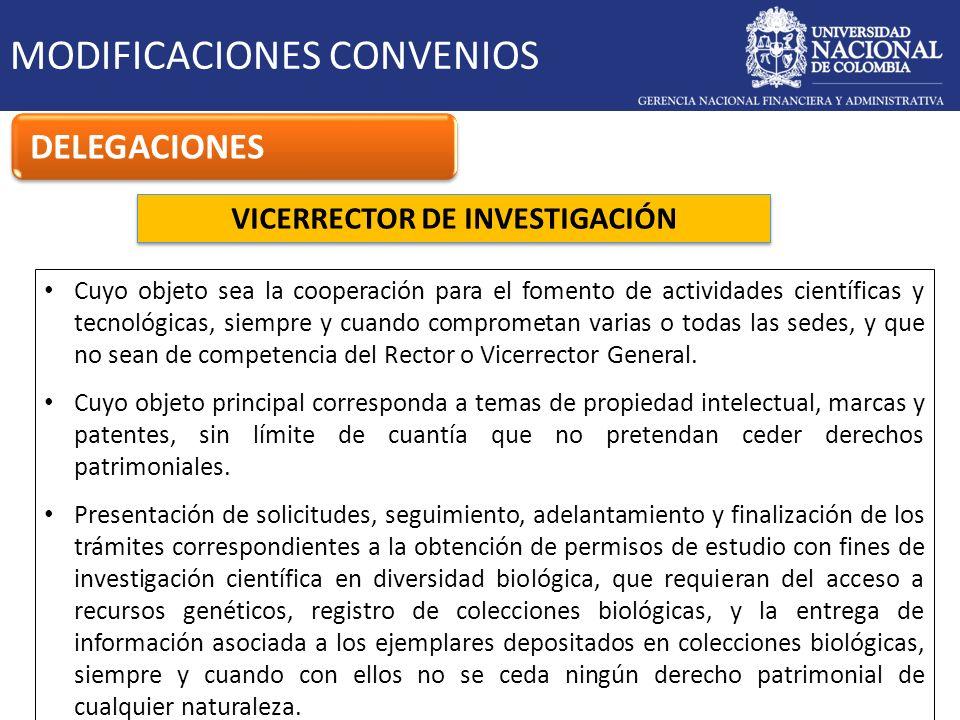 VICERRECTOR DE INVESTIGACIÓN MODIFICACIONES CONVENIOS DELEGACIONES Cuyo objeto sea la cooperación para el fomento de actividades científicas y tecnoló