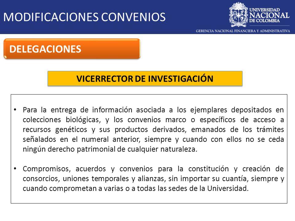 VICERRECTOR DE INVESTIGACIÓN MODIFICACIONES CONVENIOS DELEGACIONES Para la entrega de información asociada a los ejemplares depositados en colecciones