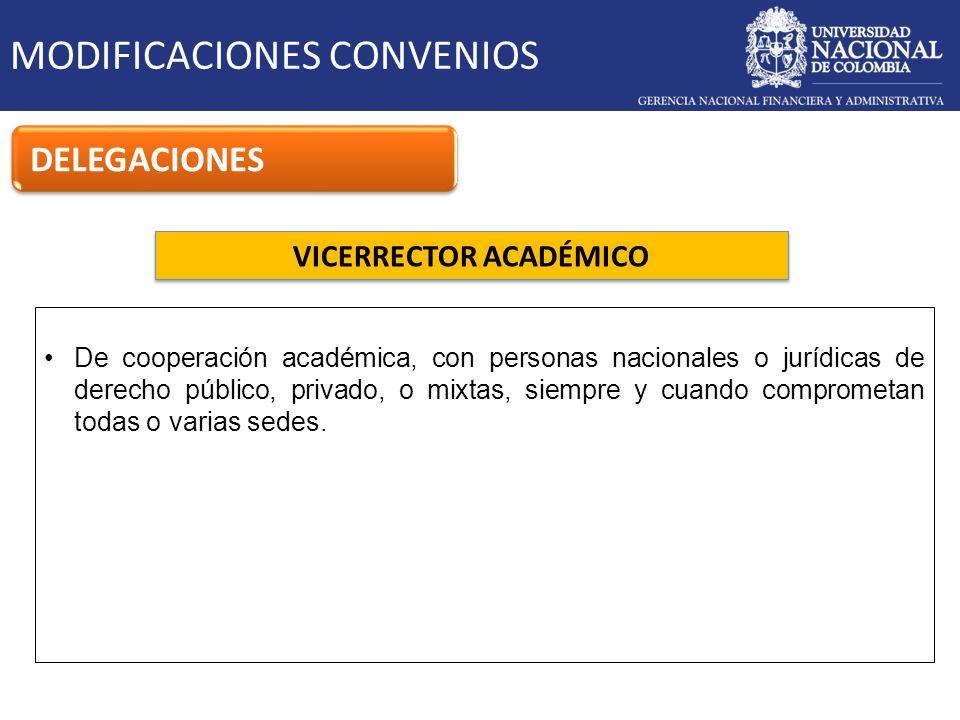 VICERRECTOR ACADÉMICO MODIFICACIONES CONVENIOS DELEGACIONES De cooperación académica, con personas nacionales o jurídicas de derecho público, privado,